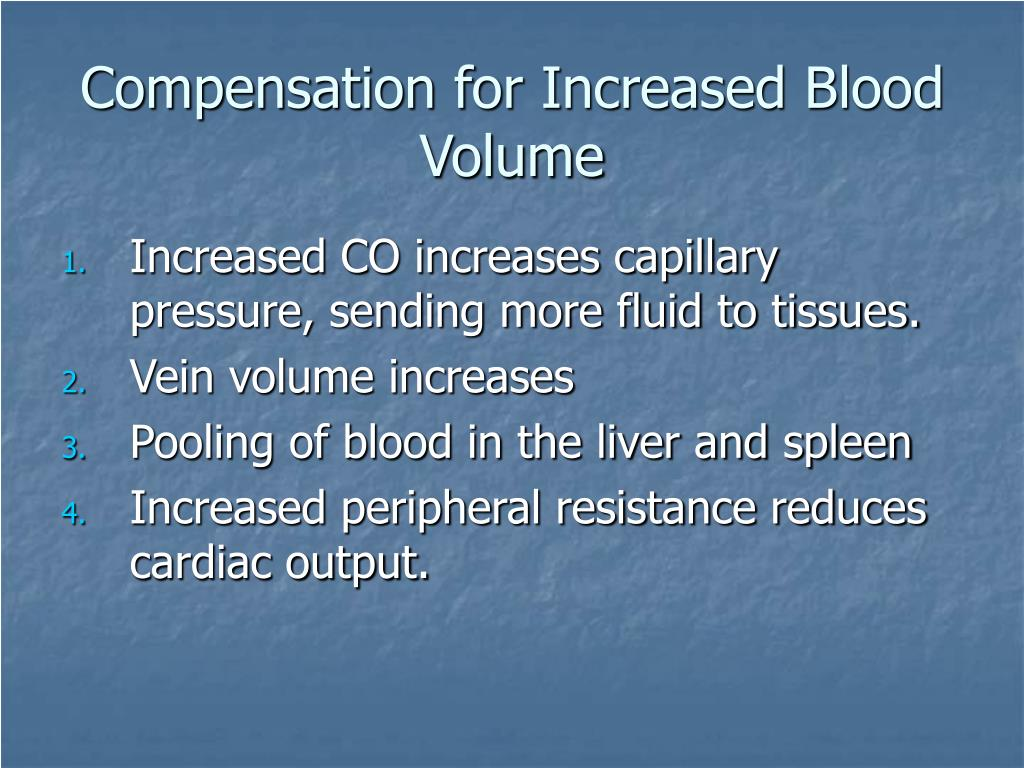 Compensation for Increased Blood Volume