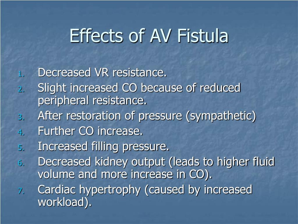 Effects of AV Fistula