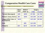 comparative health care costs