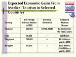 expected economic gains from medical tourism in selected countries