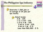 the philippine spa industry11