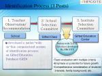 identification process 3 posts