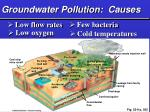 groundwater pollution causes