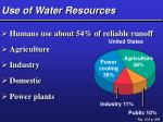 use of water resources