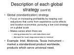 description of each global strategy cont d20