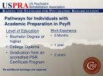 pathways for individuals with academic preparation in psyr