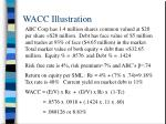 wacc illustration