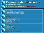 esquema de silverman gravidade do sdr 0 s sdr 0 5 moderado 5 10 grave