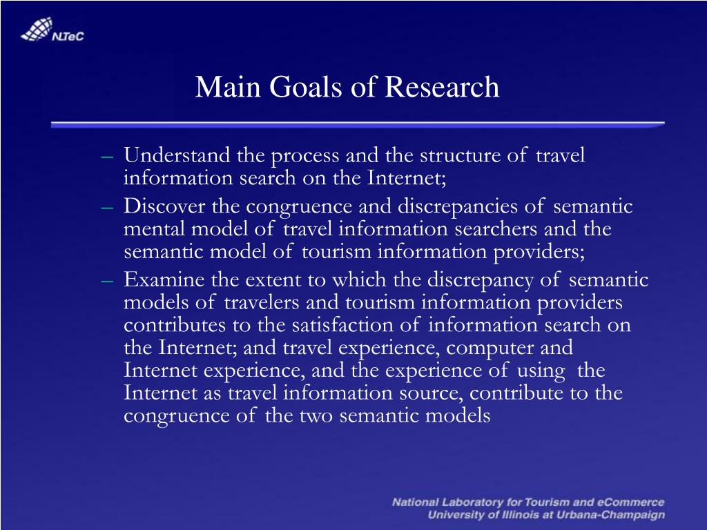 Main Goals of Research