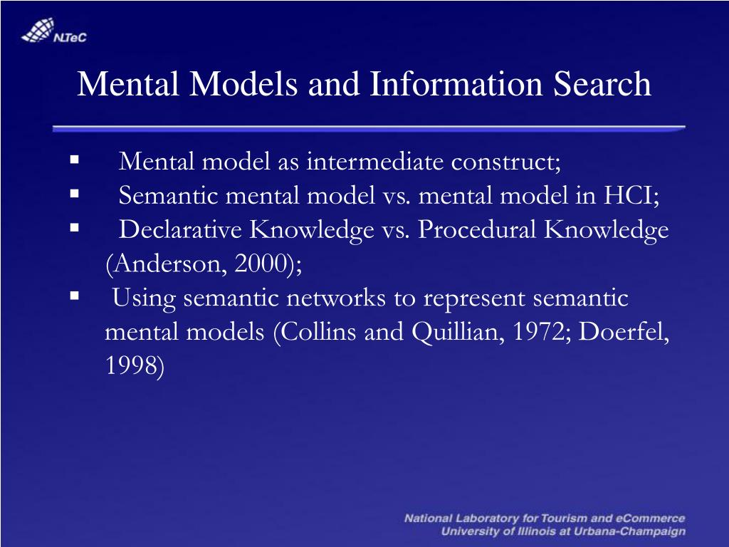Mental Models and Information Search