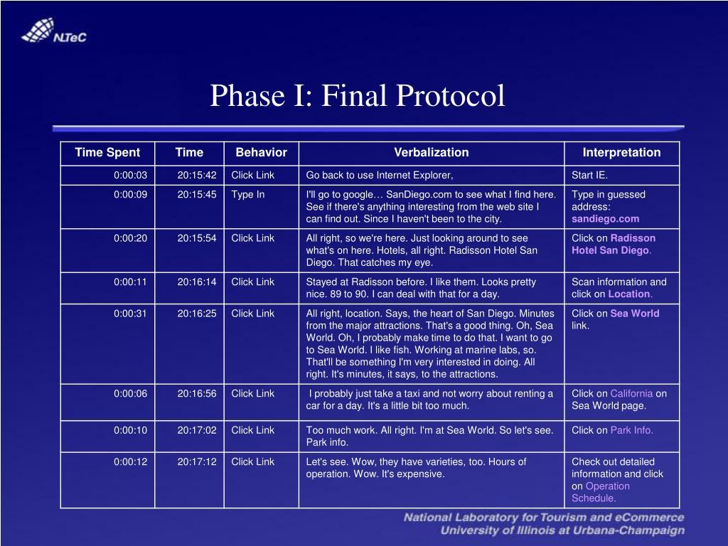 Phase I: Final Protocol