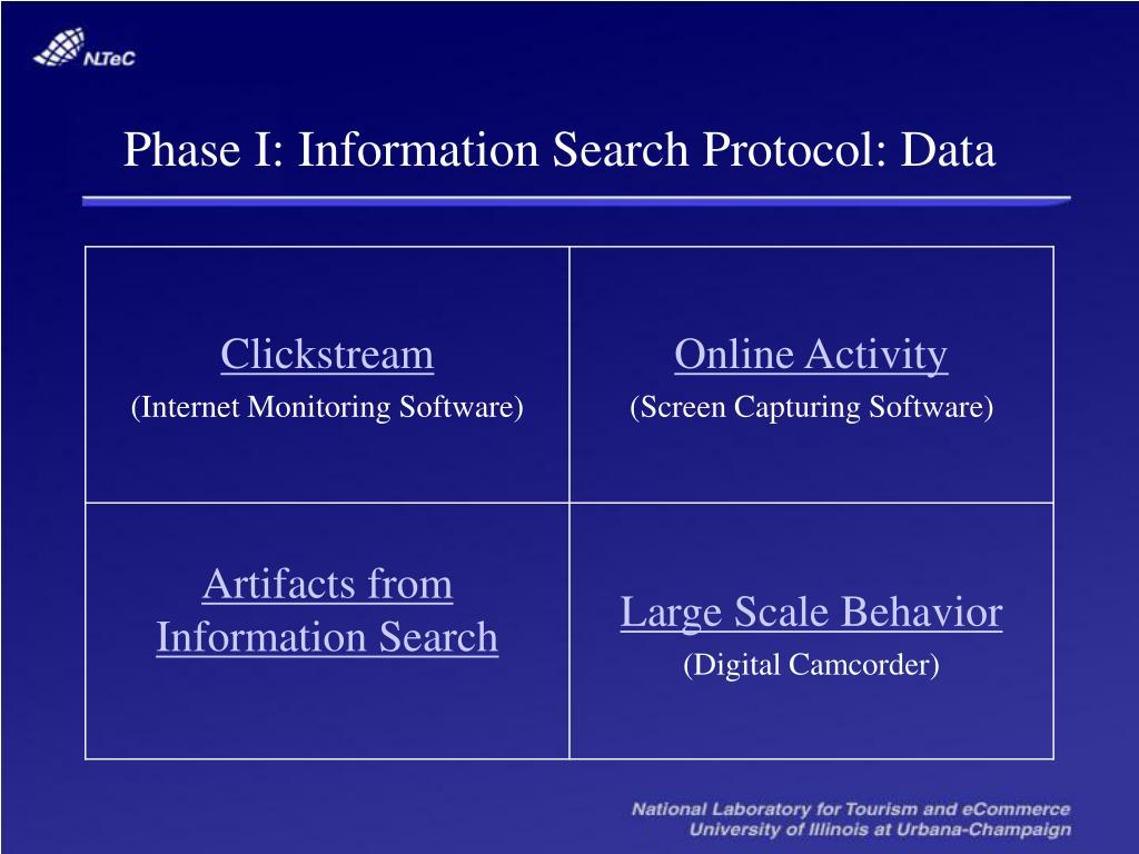 Phase I: Information Search Protocol: Data