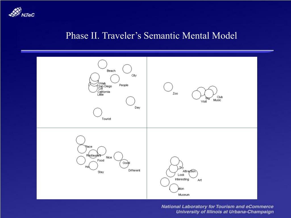 Phase II. Traveler's Semantic Mental Model