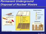 permanent underground disposal of nuclear wastes
