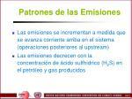patrones de las emisiones