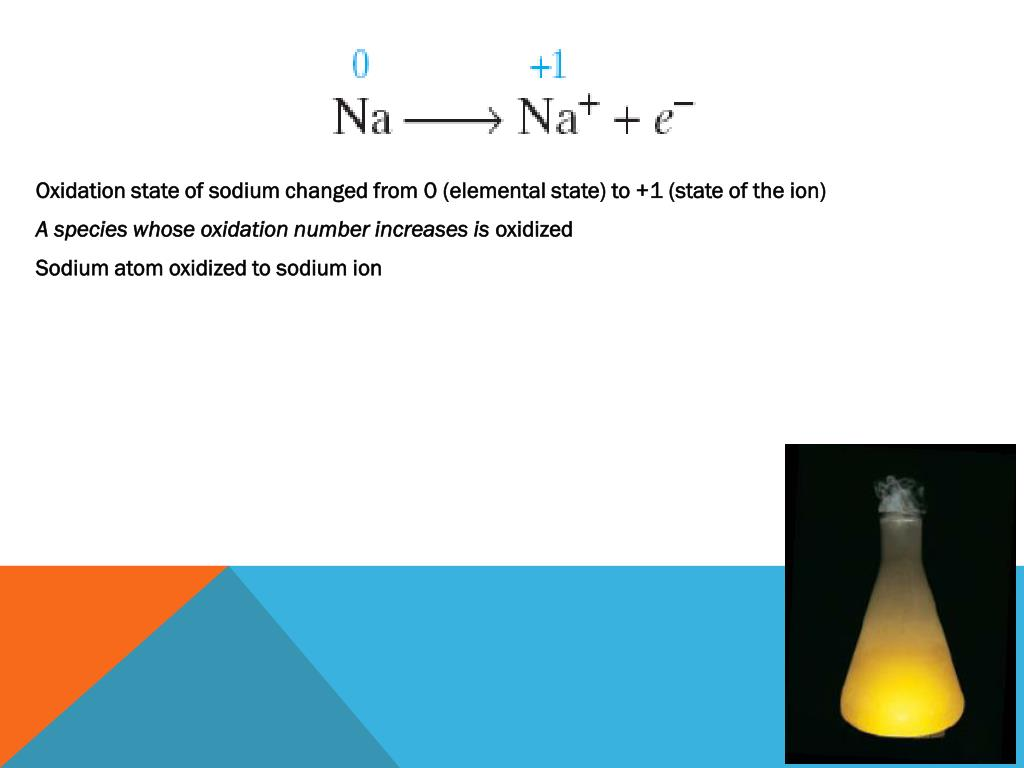 Oxidation state of sodium changed from 0 (elemental state) to +1 (state of the ion)