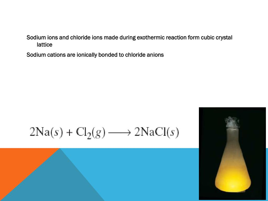 Sodium ions and chloride ions made during exothermic reaction form cubic crystal lattice