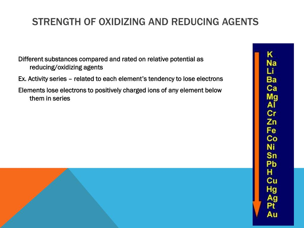 Strength of Oxidizing and Reducing Agents