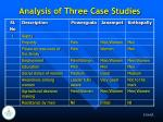 analysis of three case studies