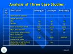 analysis of three case studies14