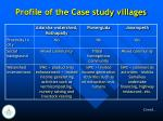 profile of the case study villages