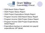 grant testing expenditures overall