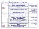 summary of benefits management lifecycle