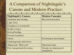 a comparison of nightingale s canons and modern practice