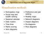 visualisation methods