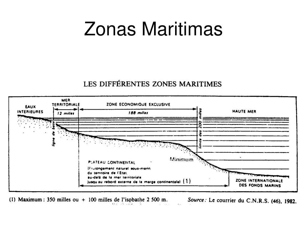 zonas maritimas l.