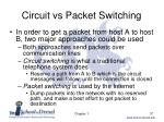 circuit vs packet switching