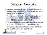 datagram networks1