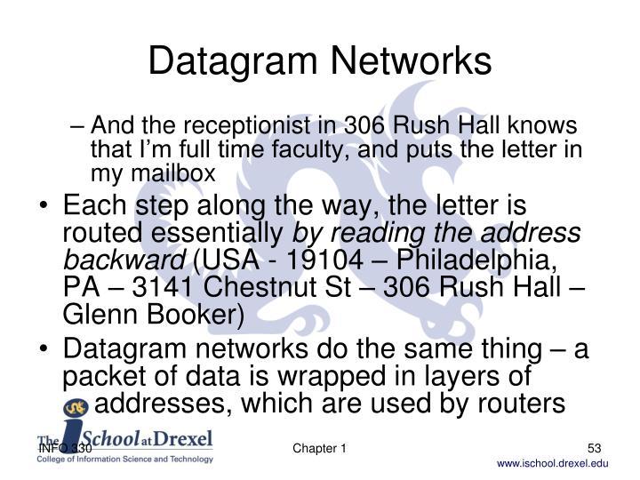 Datagram Networks