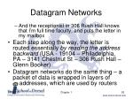 datagram networks2