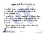 layered architecture2
