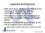 layered architecture4