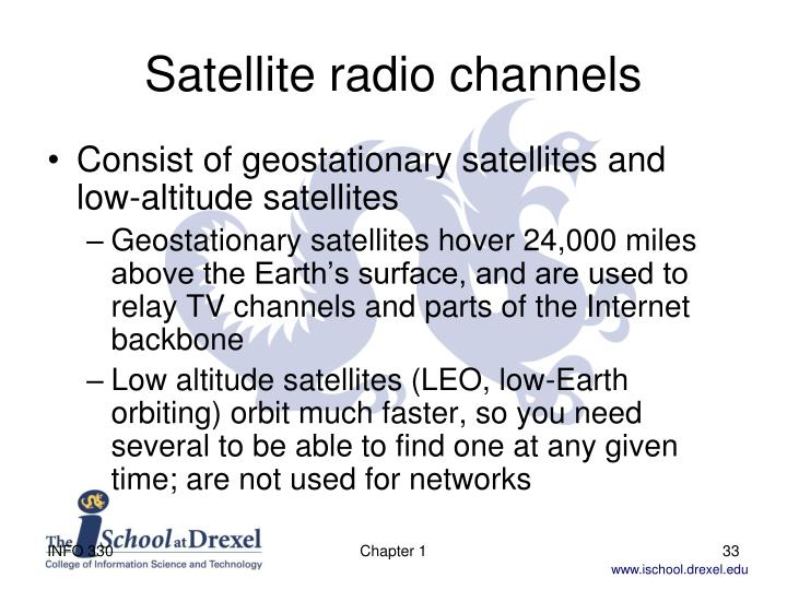 Satellite radio channels