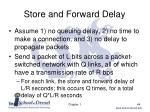 store and forward delay