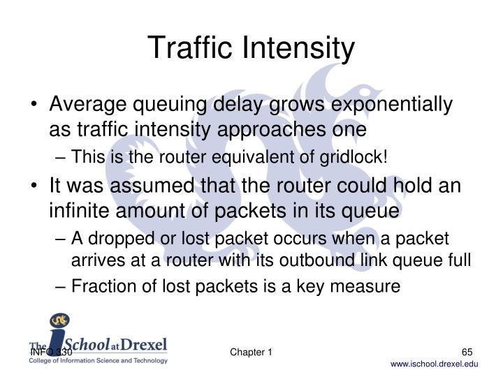 Traffic Intensity