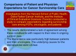 comparisons of patient and physician expectations for cancer survivorship care
