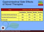 gastrointestinal side effects of novel therapies