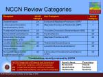 nccn review categories