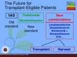the future for transplant eligible patients