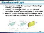 plane polarized light27