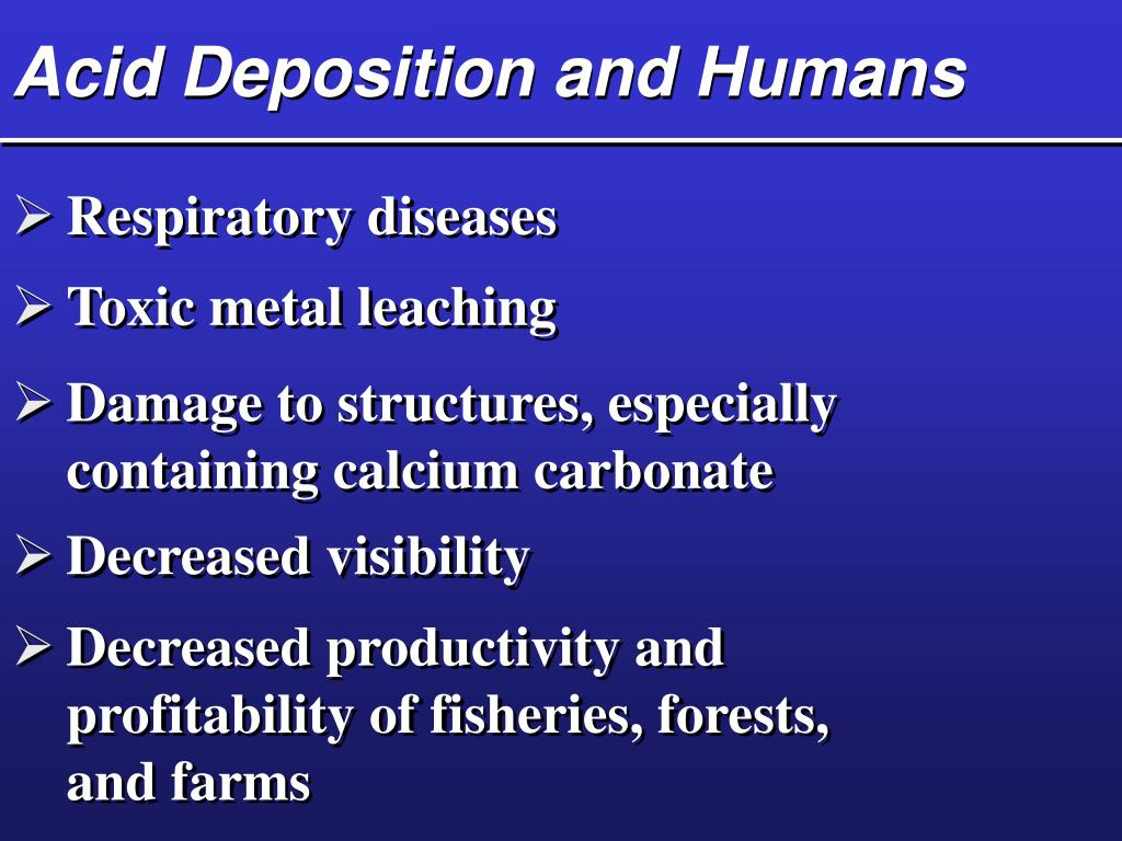Acid Deposition and Humans