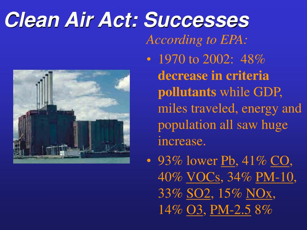 Clean Air Act: Successes