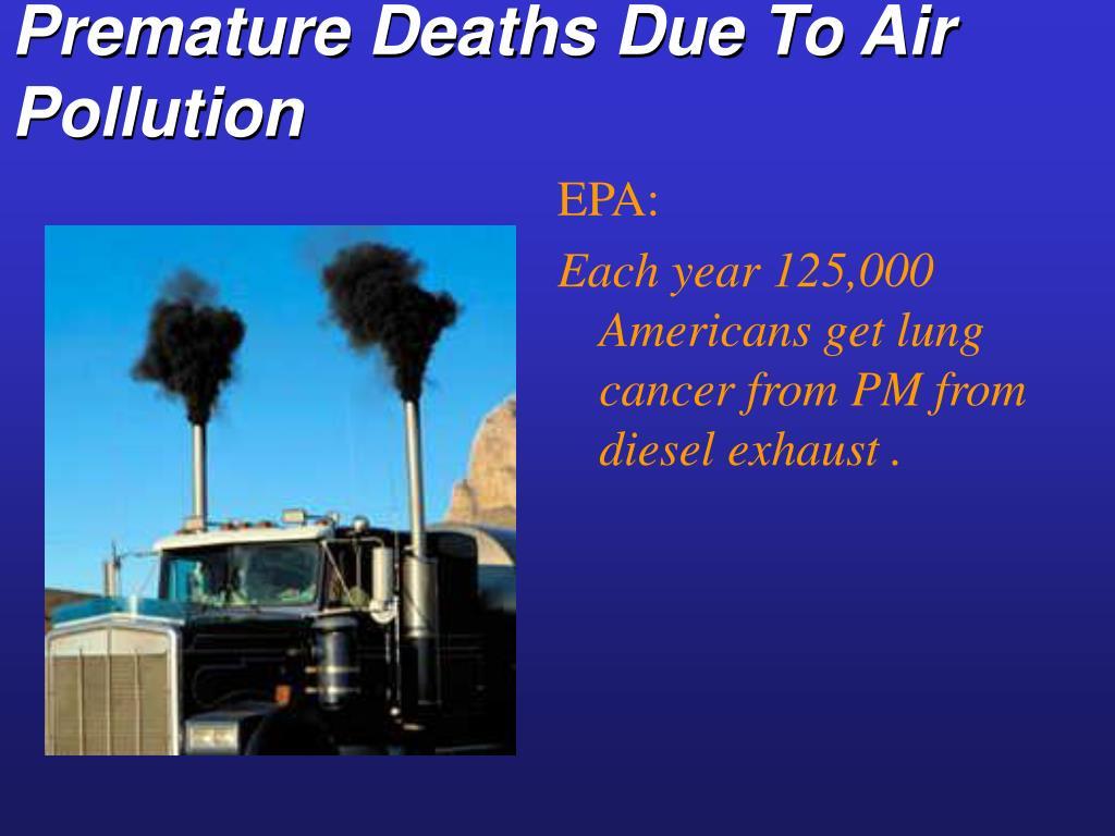 Premature Deaths Due To Air Pollution