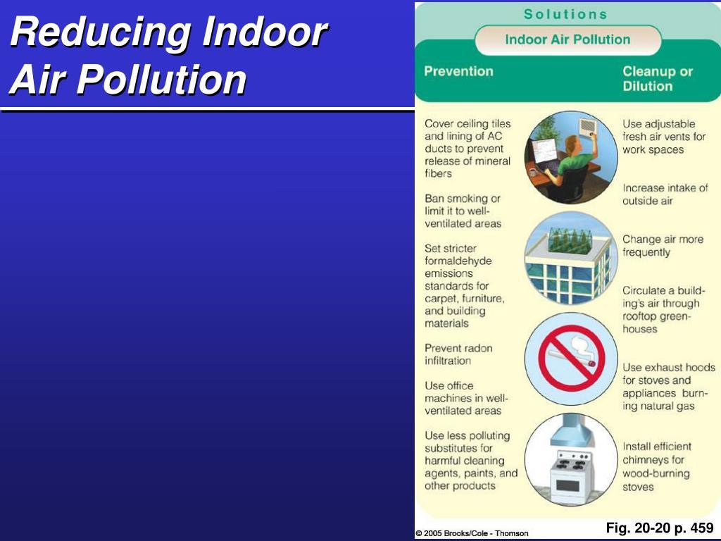 Reducing Indoor