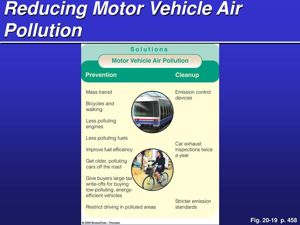 Reducing Motor Vehicle Air Pollution