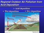 regional outdoor air pollution from acid deposition